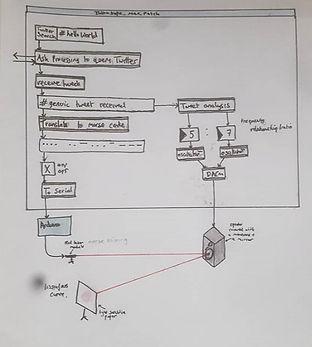 signalflow.jpg