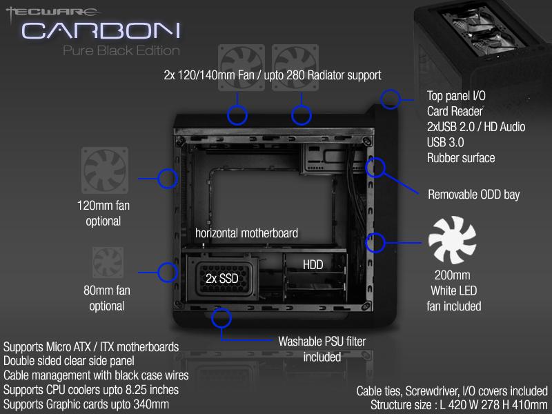 Tecware Carbon Pure Black specs