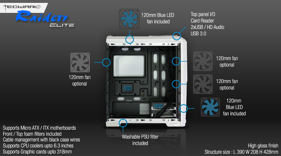 Tecware Raiden Elite specs