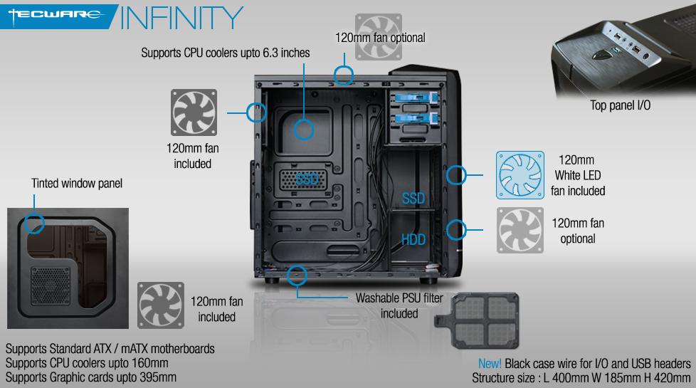 Tecware Infinity specs