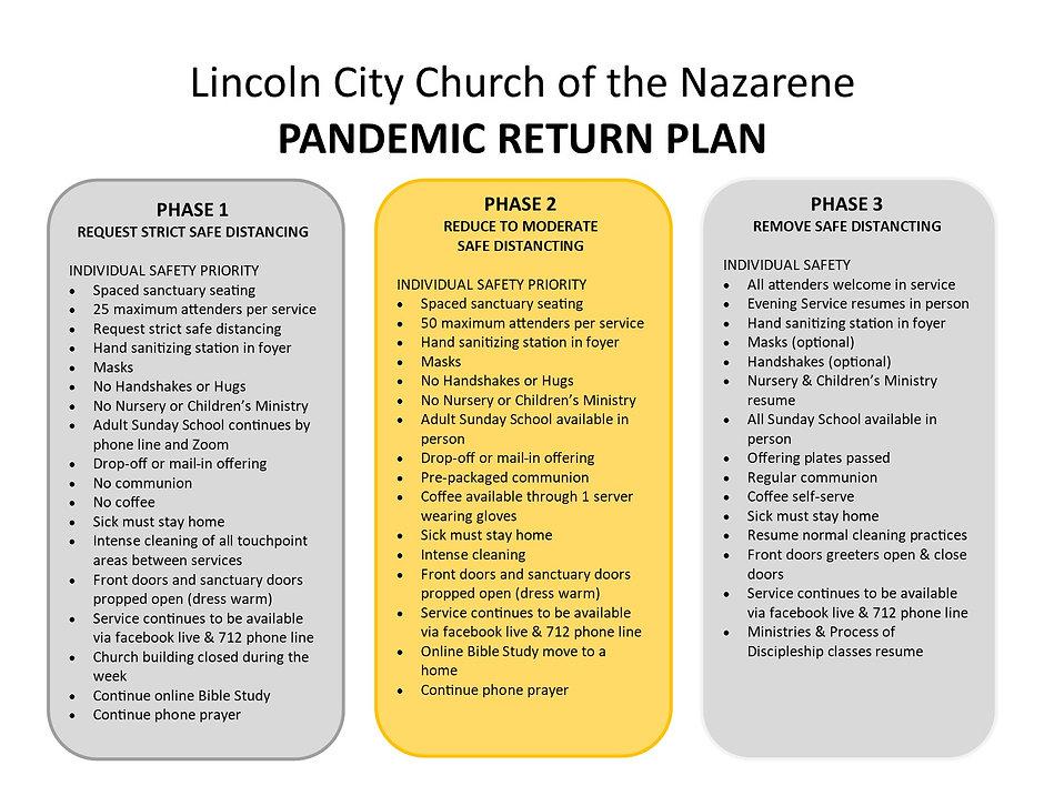 LC Naz Pandemic Return Plan Phase 2.jpg