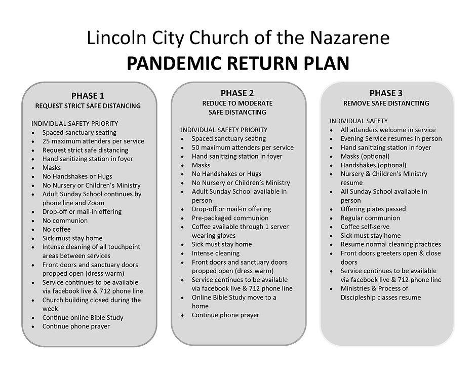 LC Naz Pandemic Return Plan Nov.jpg