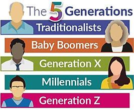 generations 5.jpg