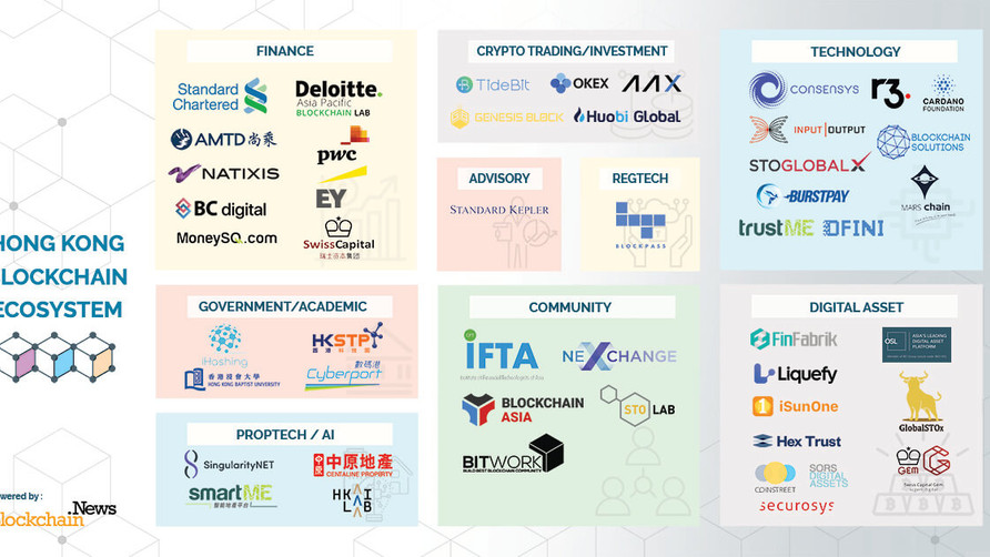 Blockchain Solutions Limited becomes one of the leading technology companies in Hong Kong