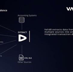 Financial Explainer Video