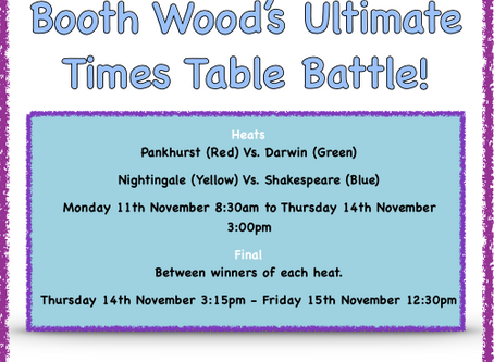 Ultimate Times Tables Battle!