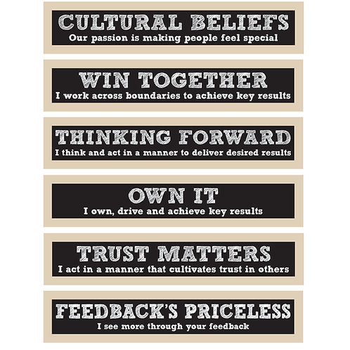 Cultural Beliefs Sign Package