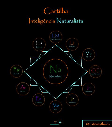 1.0 Cartilha Na.png