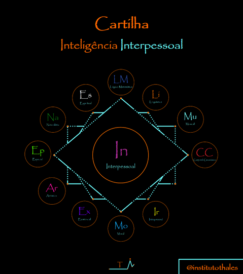 1.0 Cartilha In.png
