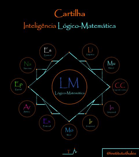 1.0 Cartilha L-M.png