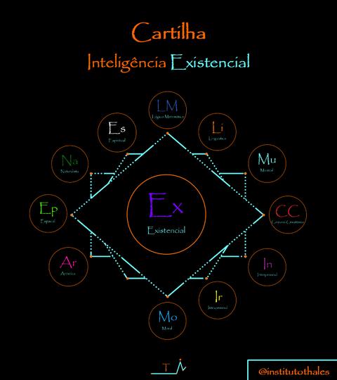 1.0 Cartilha Ex.png
