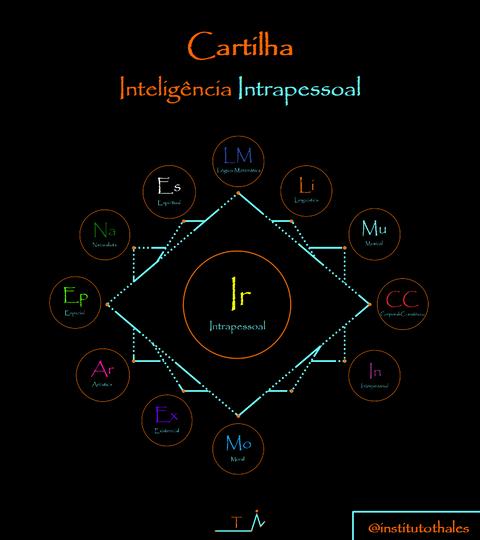 1.0 Cartilha Ir.png