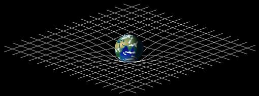 Teoria da Relatividade Geral.png