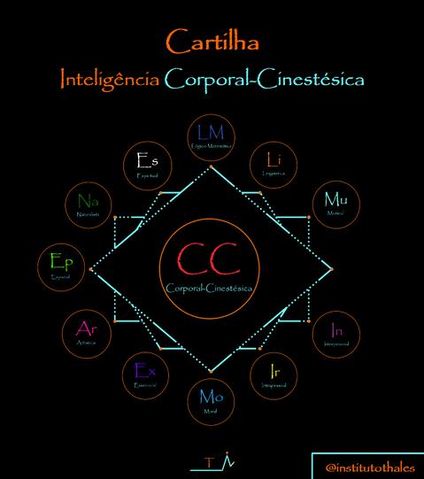 1.0 Cartilha C-C.png