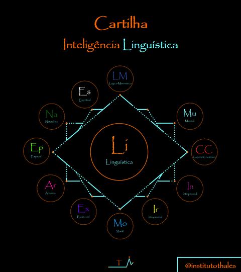 1.0 Cartilha Li.png