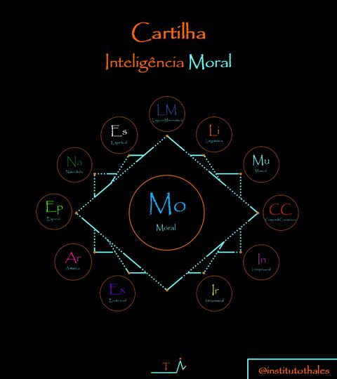 1.0 Cartilha Mo.png