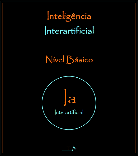 4.0_Capa_Ia_Básico.png