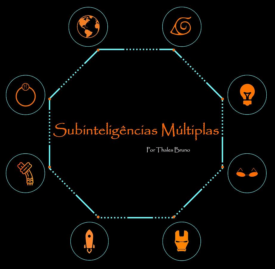 Subinsígnias_Símbolo_de_MultiInteligê