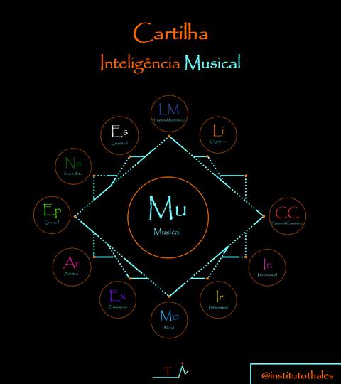 1.0 Cartilha Mu.png