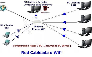 Lex Doctor 8 Configuracion de RED Servidor y Cliente