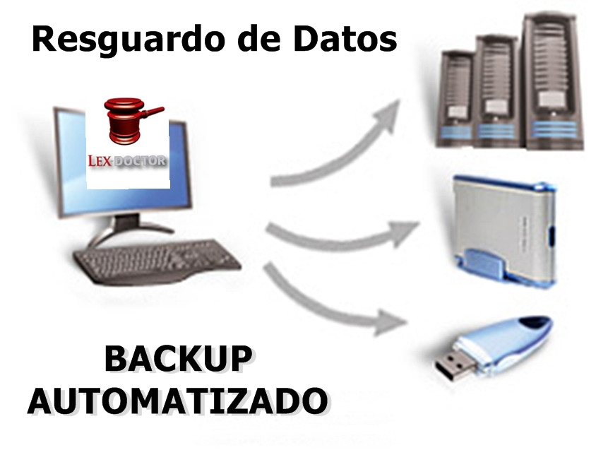 Lex Doctor 8 BackUp Resguardo de Datos