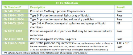 CE CERTIFICATION MICROMAX NS.jpg
