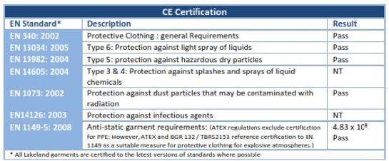 CE CERTIFICATION gp.jpg