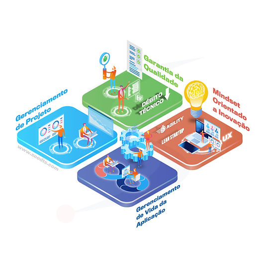 fabrica-agil-de-software.jpg