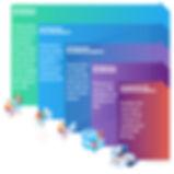 Governança de API politicas