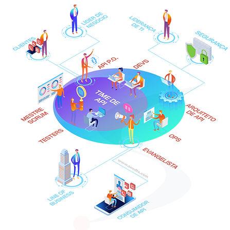 Governança-de-API-CEO-ágil-papeis-e-responsabilidades