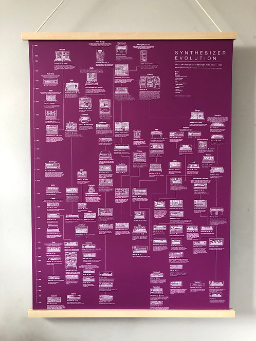 Limited edition purple Greatest Hits of Synth A1 poster