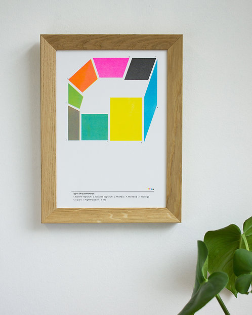 Types of Quadrangles print