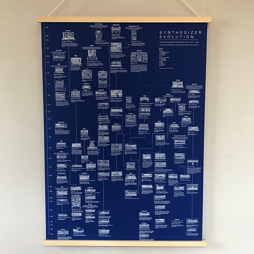 Limited edition Greatest Hits of Synth A1 'blueprint' poster
