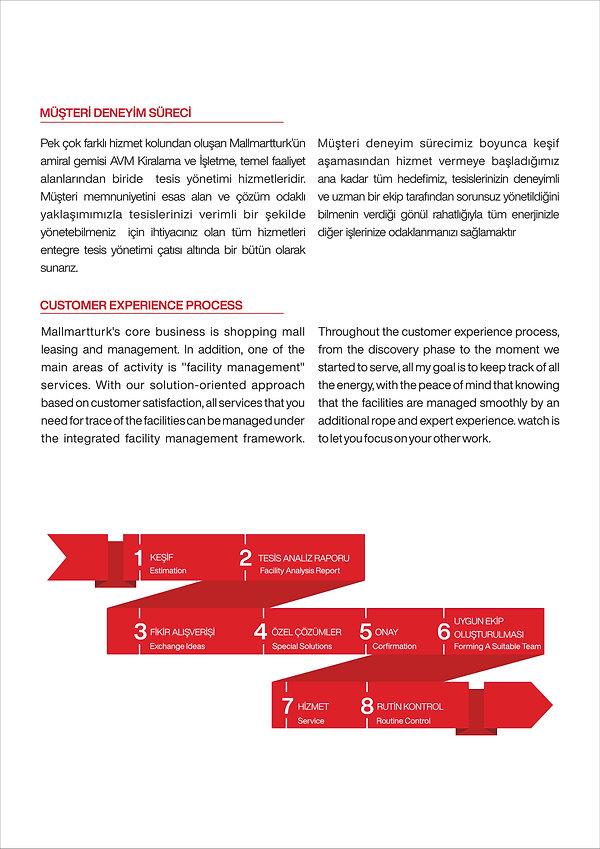Mallmartturk_Info_8.jpg