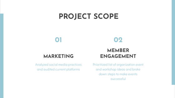 MannMukti's Project Scope