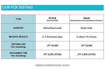 PCR%20testings%20(ENG)_edited.jpg