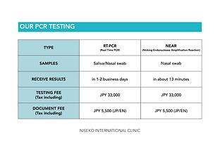PCR testings (ENG).png