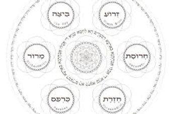 PESACH HAGGADAH 1 : 03/02/2020