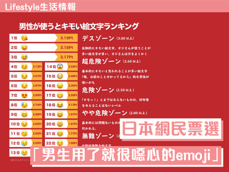 【Connect生活情報|日本網民票選噁心Emoji排名熱門表情符號】