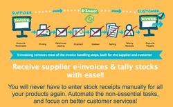 Receive Supplier E-Invoices Easily