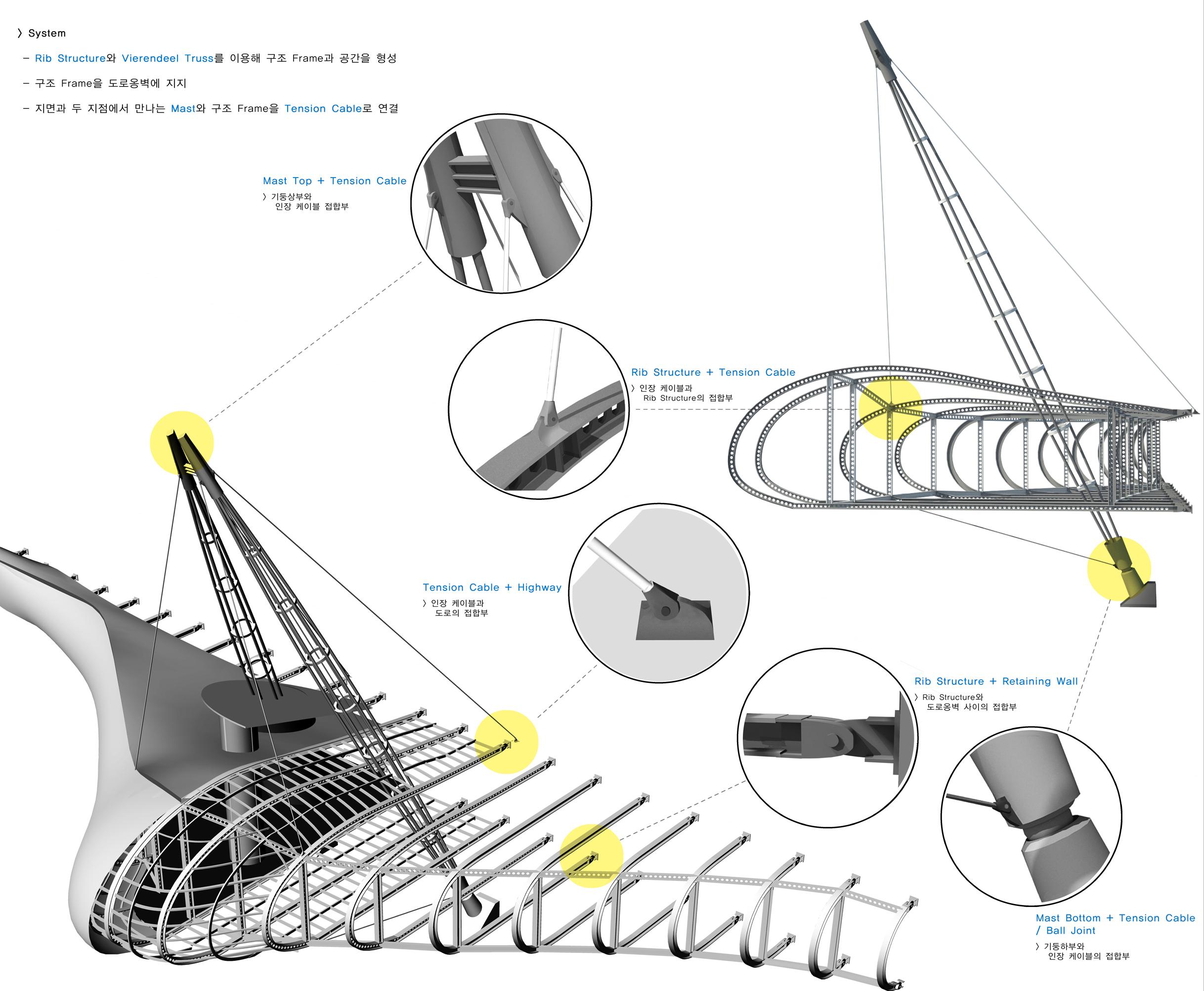 POSCO Steel Structure Design