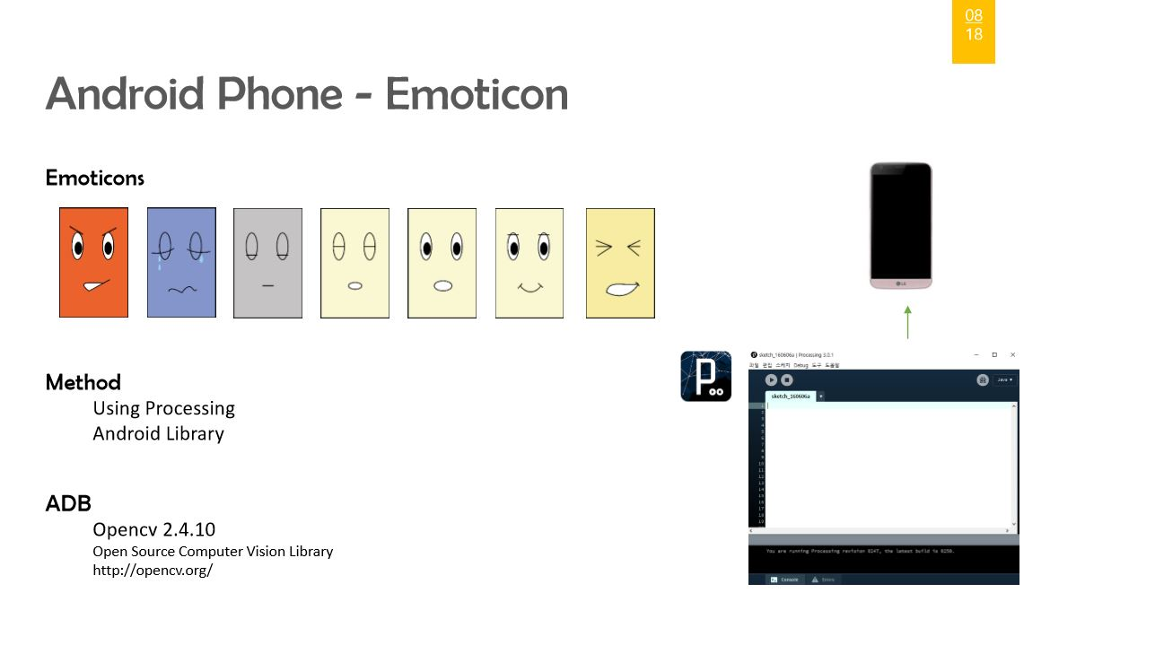 Emoticons & Method