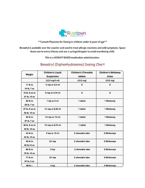 Benadryl Dosing Chart.jpg