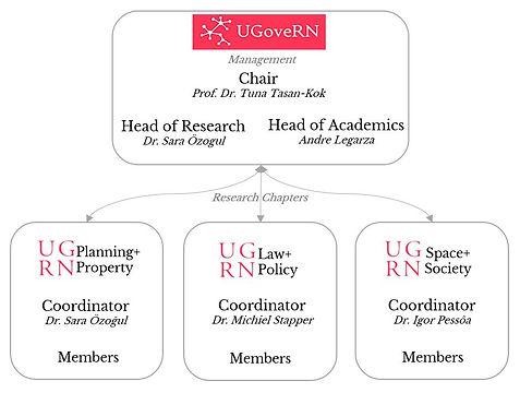 Organisational Structure.JPG