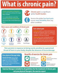 chronic-pain-1-med-manual.jpg