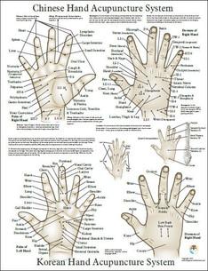 handacupointsmicrosystem.jpg