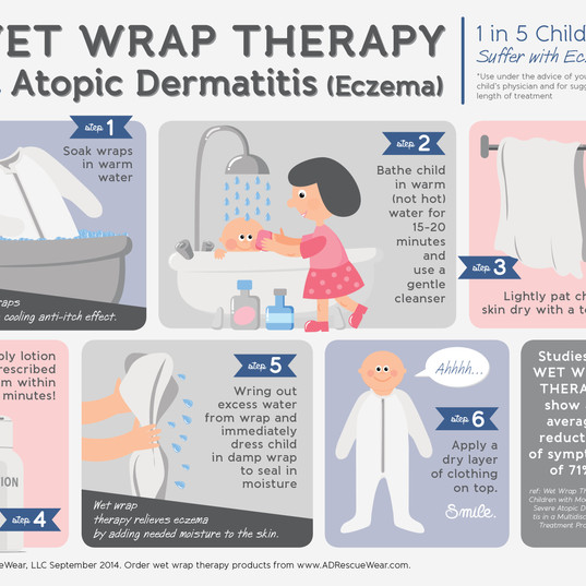 wet-wrap-therapy-for-eczema-graphic-fina