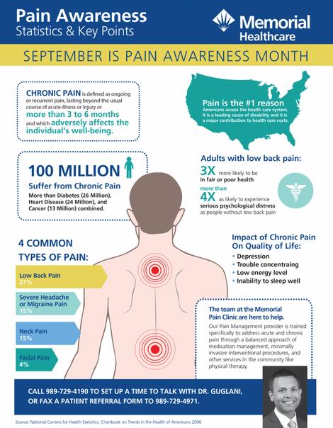 MHC_Pain_Awareness_Infomanual.png