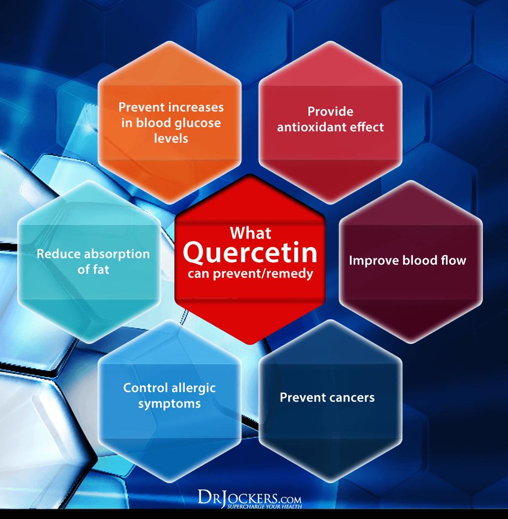 QUERCETIN_PreventRemedy.png