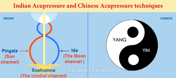 chinese_and_indian_accupresure.jpg